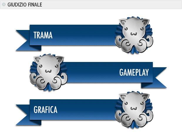 HARD WEST premi: trama argento, gameplay argento, grafica argento.